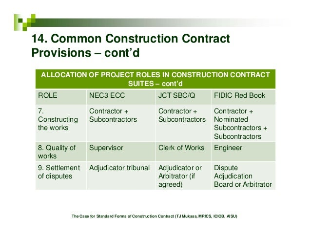 Dispute between contractor and subcontractor user manuals pdf the contractor subcontractor engineer evaluates variations 52 the case for standard forms of construction contract rh slideshare net fandeluxe Choice Image