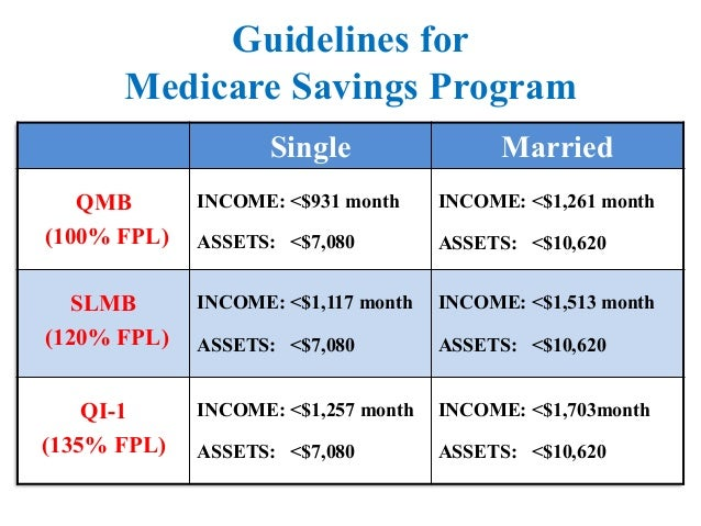 APPRISE Medicare Presentation