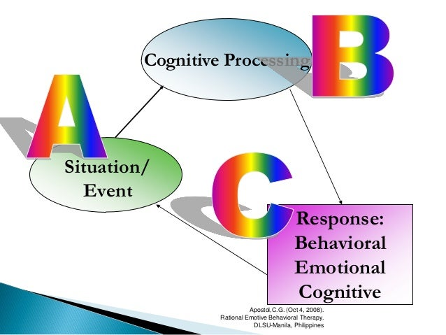 an introduction to cognitive behavior therapy and rational emotive behavior therapy Free counselling study book an introduction to cognitive behavioural therapy - aaron beck (click show more) my channel is al.