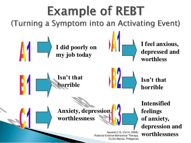 A Brief Introduction To Rational Emotive Behavior Therapy