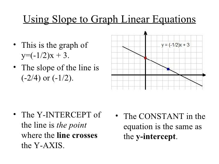 Graphing linear equations using slope and intercepts worksheet 4