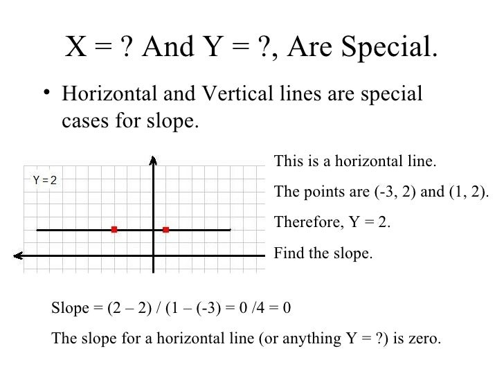 slope intercept form of a horizontal line  11.11 Slope And Y Intercept