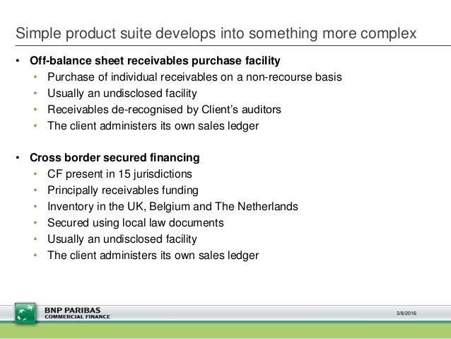 Simple product suite develops into something more complex • Off-balance sheet receivables purchase facility • Purchase of ...