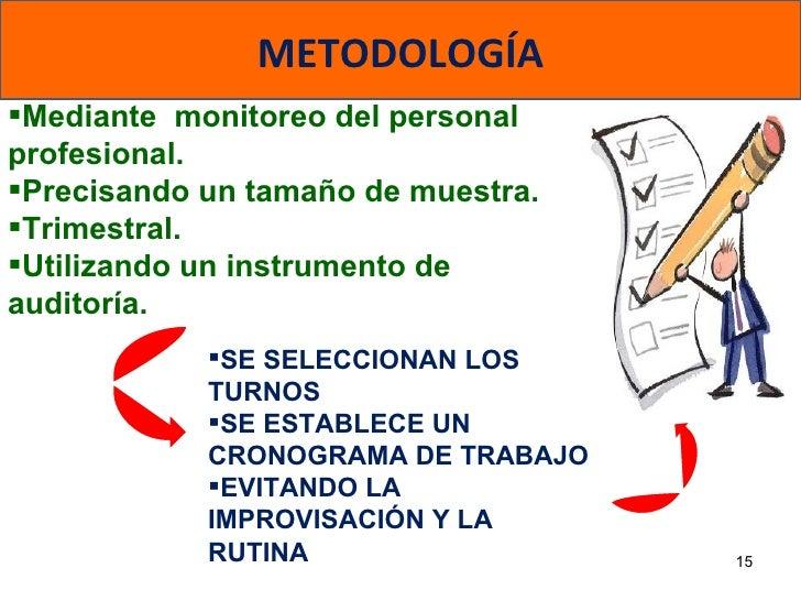 METODOLOGÍAMediante monitoreo del personalprofesional.Precisando un tamaño de muestra.Trimestral.Utilizando un instrum...