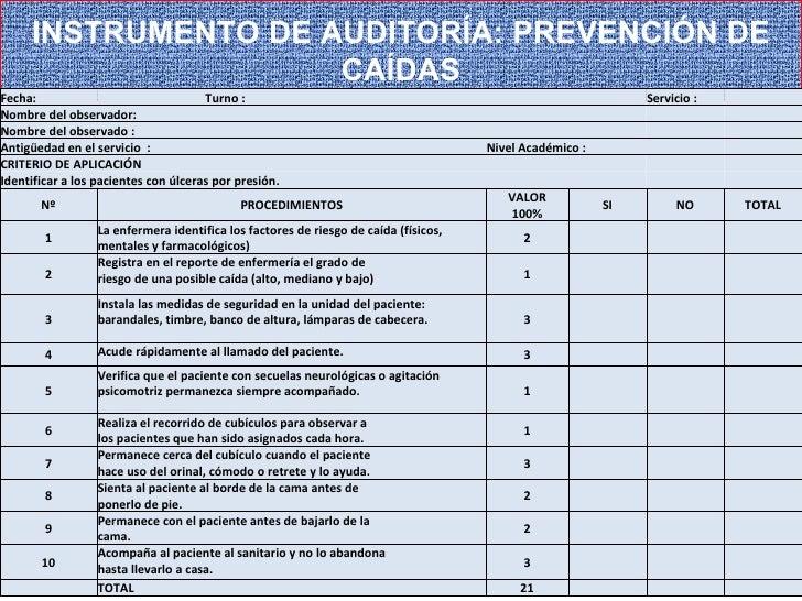 INSTRUMENTO DE AUDITORÍA: PREVENCIÓN DE                     CAÍDASFecha:                                Turno :           ...