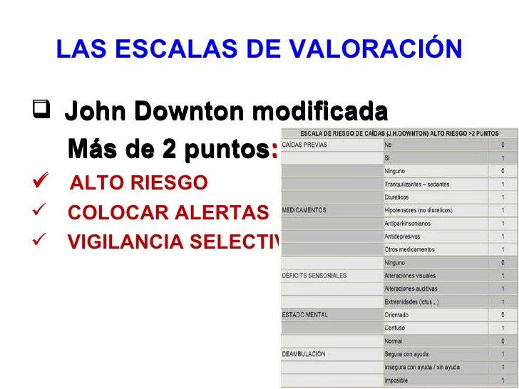 LAS ESCALAS DE VALORACIÓN John Downton modificada    Más de 2 puntos: ALTO RIESGO   COLOCAR ALERTAS   VIGILANCIA SELEC...