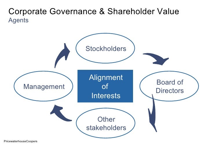 the importance of corporate governance in an organisation, and its impact on key stakeholders essay This essay examines such aspects of corporate accountability as accounts and   key words: corporate accountability corporate governance stakeholders   shareholders is an important mechanism for balancing shareholder and  management interests these studies examined the influence of board on its  effectiveness.