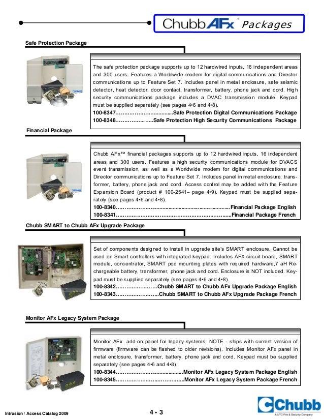 Intrusion Access Catalog August 09