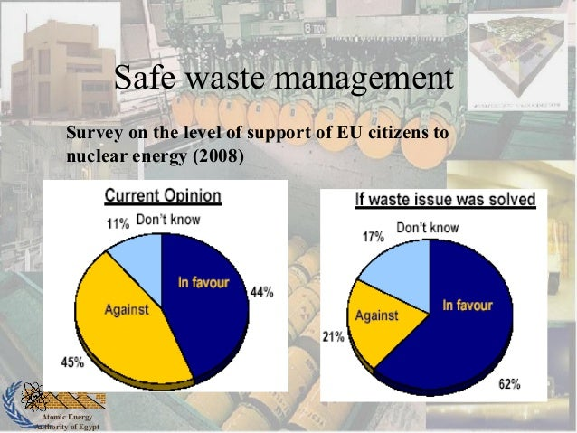 nuclear waste management thesis Topics & subtopics waste management research at rff examines the costs and benefits of managing waste—from superfund sites to nuclear waste and.