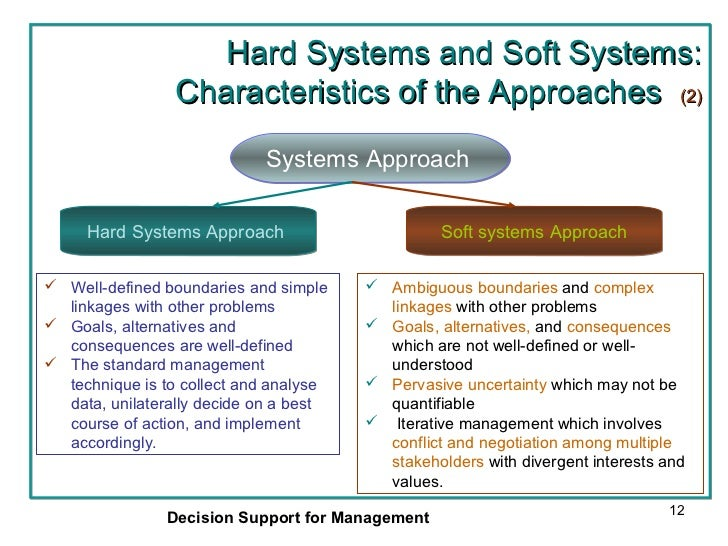 attributes of a systems analyst How to use this checklist what follows is essentially a checklist of elements of systems and the attributes that these elements may have most systems have all of the seven major elements, but not all the attributes are necessarily relevant to every system.