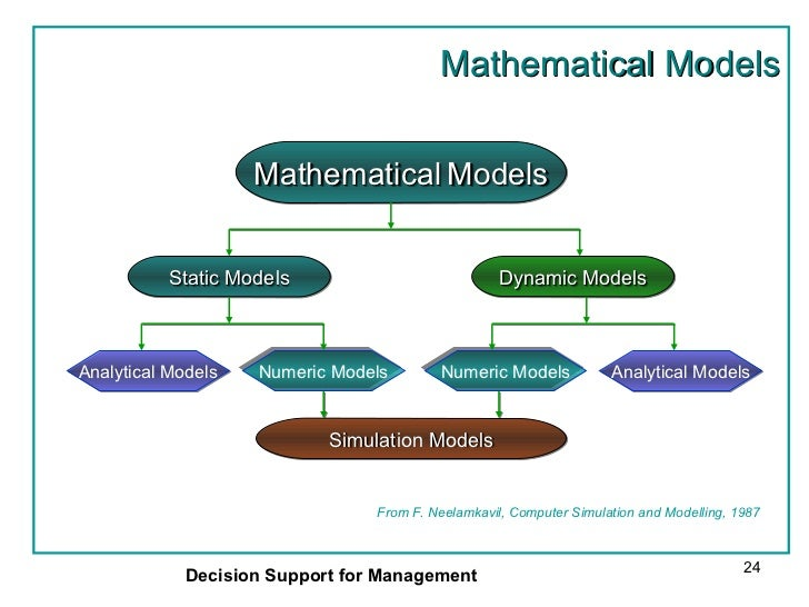 types of simulation models pdf
