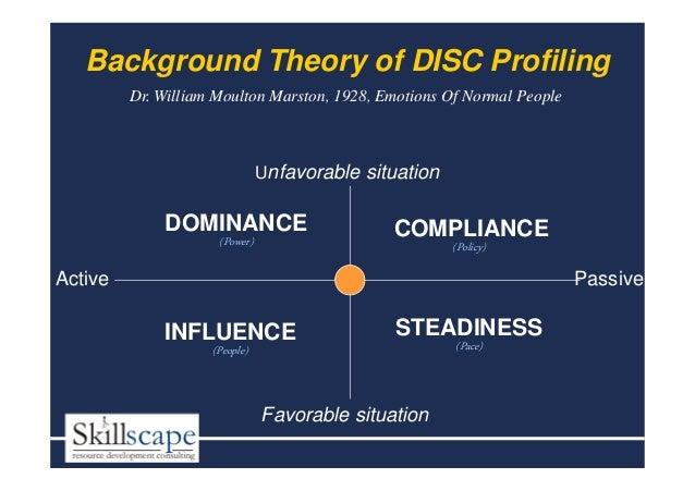 SS-DISC Services Slide 3