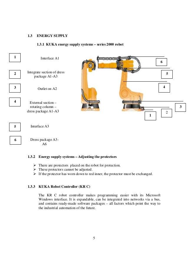 working and programming of kuka robot rh slideshare net kuka kr 150-2 manual Inverted Fork Rusi Kr 150