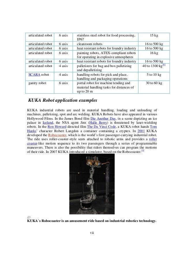 WORKING AND PROGRAMMING OF KUKA ROBOT