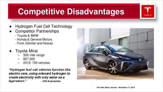 Competitive Advantage Of Electric Cars