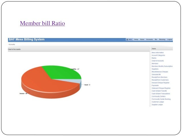 Member bill Ratio