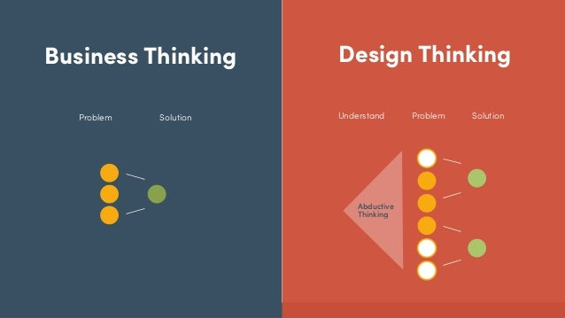 The design thinking transformation in business