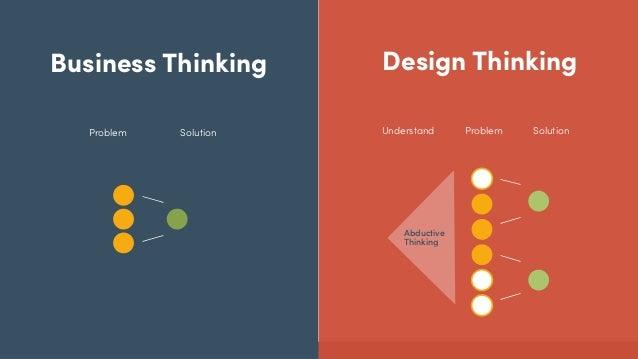 creative thinking skills ppt