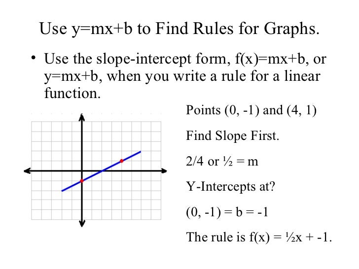 84 Rules For Linear Functions