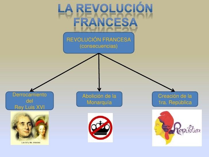 CorporativismoComunismo    (Encíclica Rerum     Fascismo                Novarum                                Nacionalism...