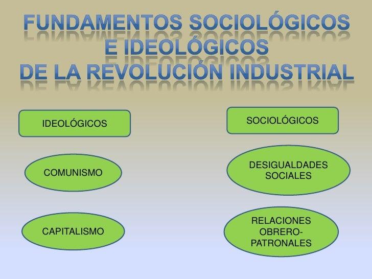 Psicológico   EpistemológicoIncapacidad     Relación    de            decomprensión   Comprensión
