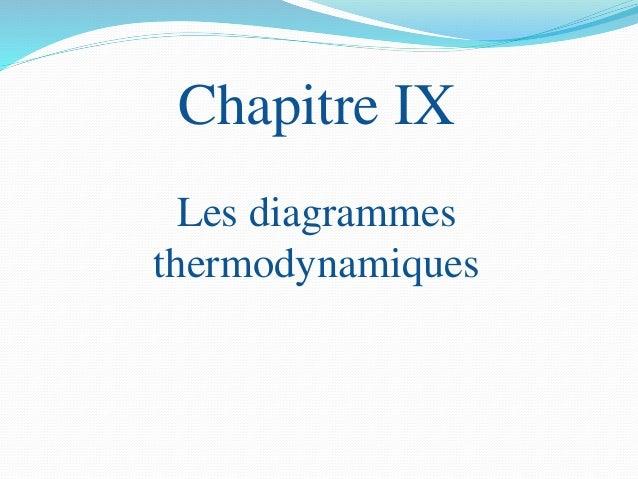 109 Les diagrammes thermodynamiques Il existe, pour tout corps pur, une relation f(P,V,T) = 0 (Par exemple pour un gaz par...