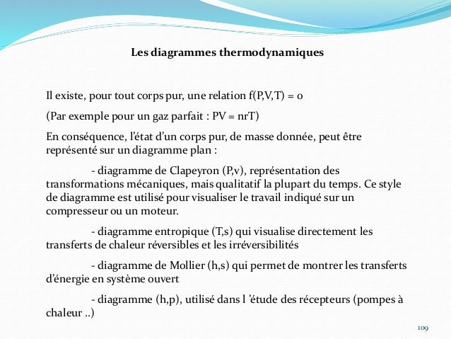 110 Diagramme de Clapeyron  2 1 12 Pdvw P v dT=0 P 1 2 P v  cycle cycle Vdpwv P v isentrope isotherme