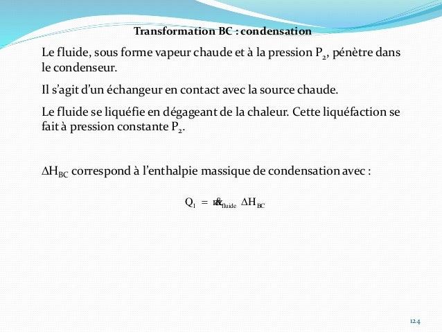 125 Compression isentropique Compression réelle A B condensation