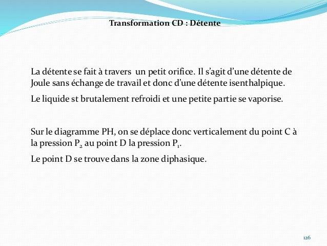 127 Compression isentropique Compression réelle A B condensation C D détente