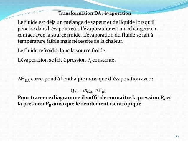 129 Compression isentropique Compression réelle A B condensation C D détente évaporation PB PA