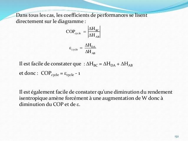 133 Les coefficients de performances réels Ces coefficients de performance du cycle ne prennent pas en compte le rendement...