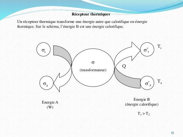 43 Récepteur thermiques Un récepteur thermique transforme une énergie autre que calorifique en énergie thermique. Sur le s...