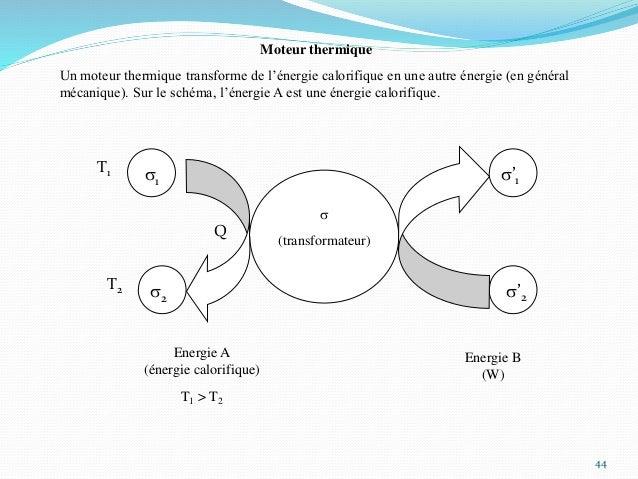 44 Moteur thermique Un moteur thermique transforme de l'énergie calorifique en une autre énergie (en général mécanique). S...