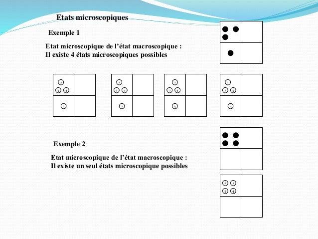 Etat microscopique de l'état macroscopique : Il existe 4 états microscopiques possibles 1 3 4 2 2 3 4 1 3 2 4 1 4 1 3 1 Ex...