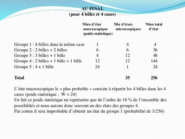 AU FINAL (pour 4 billes et 4 cases) Nbre d'état Nbr d'états Nbre total macroscopique microscopiques d'état (poids statisti...