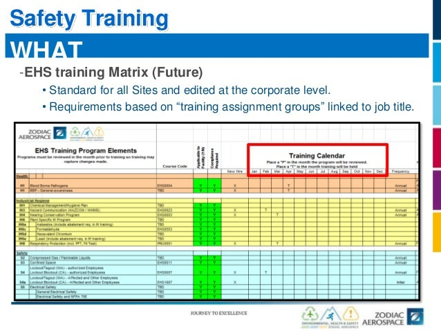 Ehs Summit Ehs Zuni Training Initiative