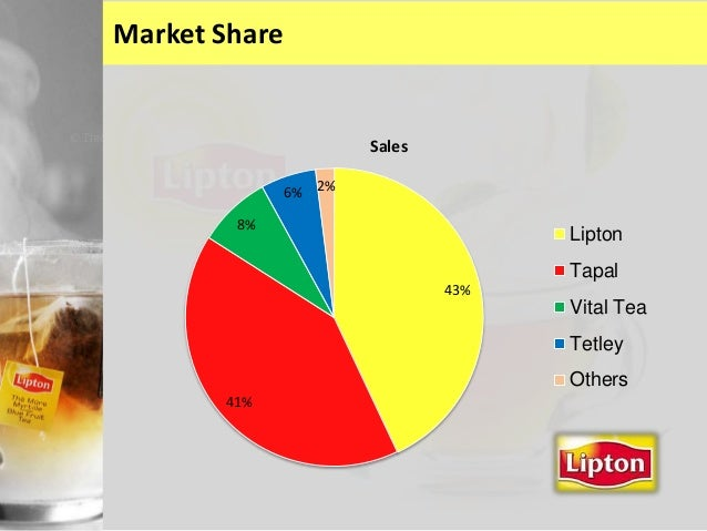marketing mix of lipton tea