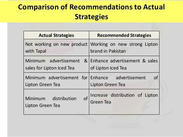 lipton ice tea competitors