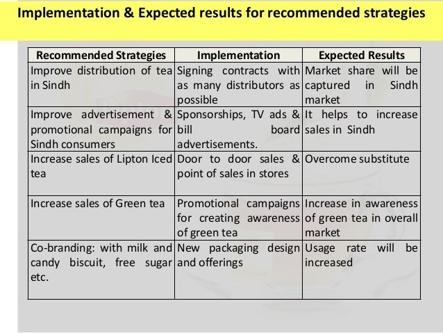 unilever business strategy Here's how unilever plans to revive growth the revenue share of unilever's foods business as part of its long term growth strategy, unilever.