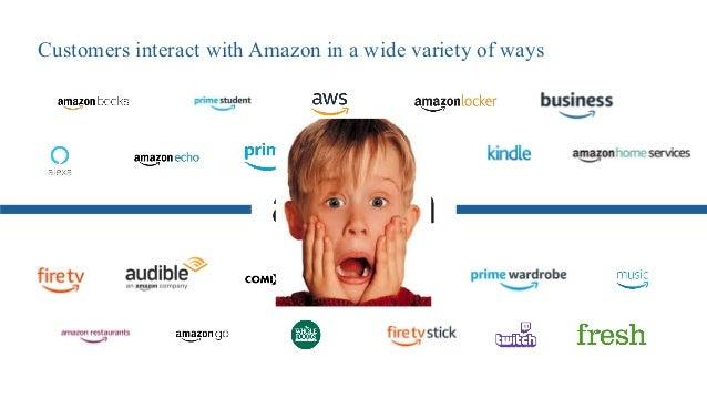 Strategic Brand Alignment