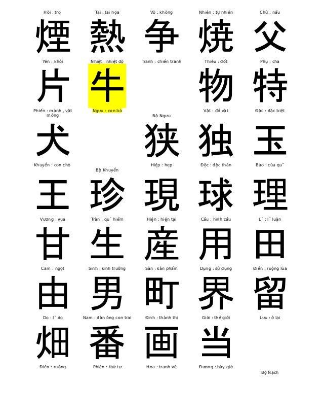 Hôi : tro Tai : tai họa Vô : không Nhiên : tự nhiên Chử : nấu  煙  Yên : khói  熱  Nhiệt : nhiệt độ  争  Tranh : chiến tranh ...
