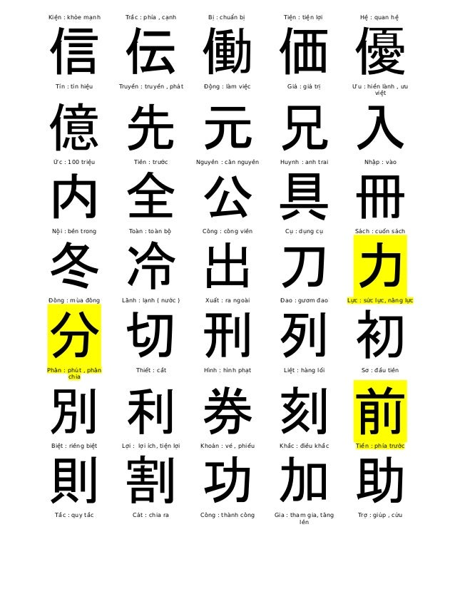 Kiện : khỏe mạnh Trắc : phía , cạnh Bị : chuẩn bị Tiện : tiện lợi Hệ : quan hệ  信  伝  働  価  Tín : tín hiệu  Truyền : truyề...