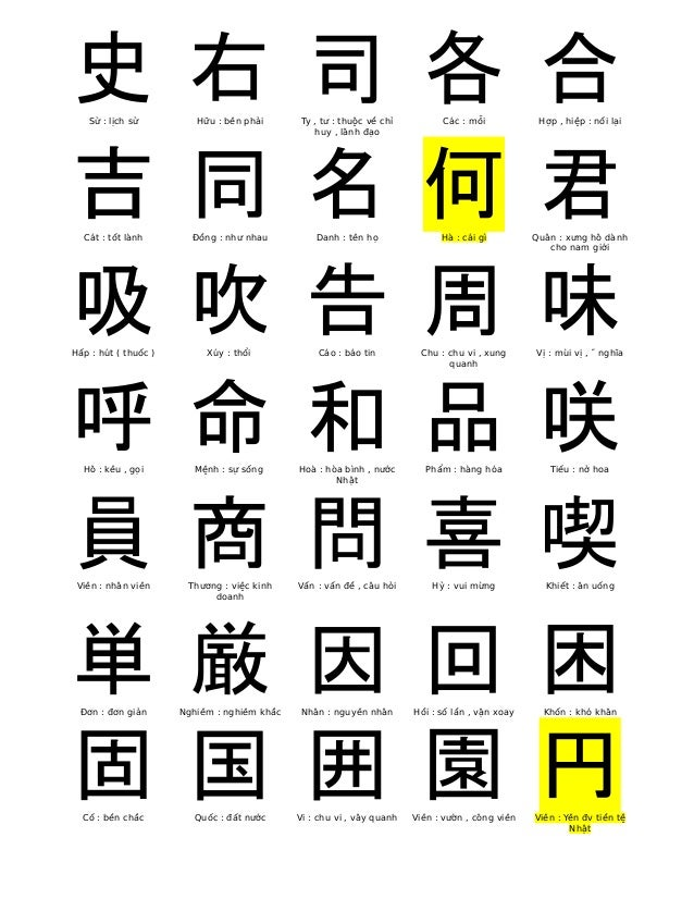 史  Sử : lịch sử  右  Hữu : bên phải  司  Ty , tư : thuộc về chỉ  huy , lãnh đạo  各  Các : mỗi  合  Hợp , hiệp : nối lại  吉  C...