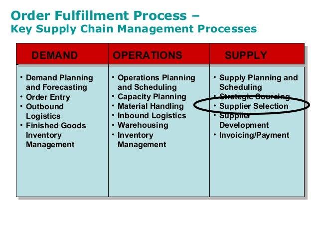scm 404 demand fulfillment Vidya mani assistant professor of supply chain management department: supply chain and information systems  scm 404, demand fulfillment scm 810, transportation .