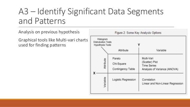 lean six sigma contingency diagram simple wiring diagram site Lean Six Sigma Manufacturing Principles lean six sigma contingency diagram wiring diagram blogs lean six sigma pillars lean six sigma contingency diagram