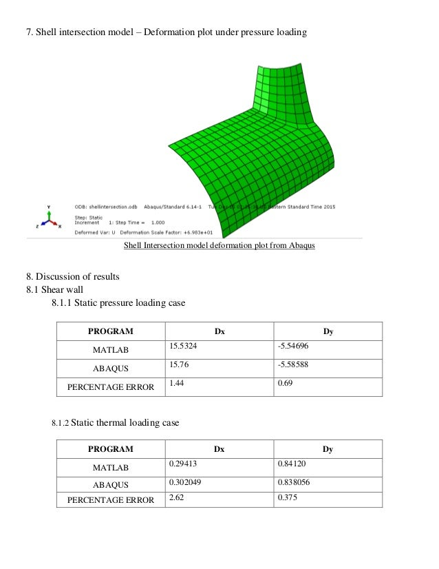 Finite Element Analysis of shear wall and pipe interestion problem