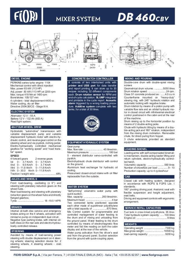 Fiori 460 Cbv.Db 460 Cbv Eng