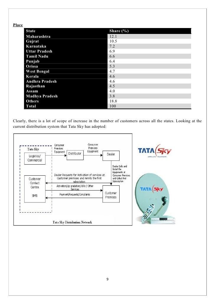 Strategic marketing plan for tata bp