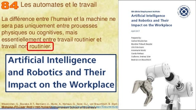 Mohamed Louadi, PhD – ISG-Tunis/Mediterranean School of Business 16Wisskirchen, G., Biacabe, B.T., Bormann, U., Muntz, A.,...