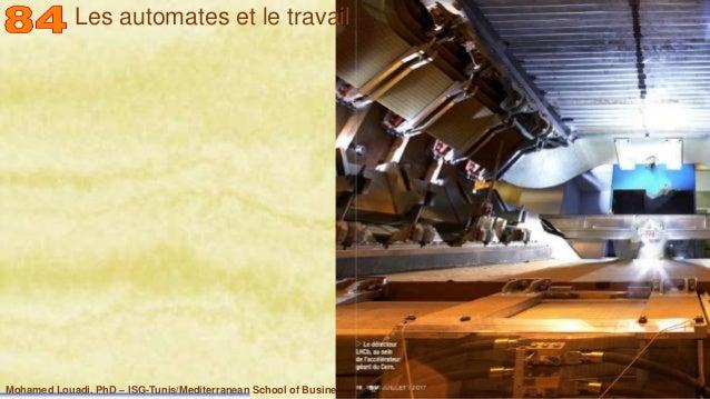 Mohamed Louadi, PhD – ISG-Tunis/Mediterranean School of Business 19 Les automates et le travail